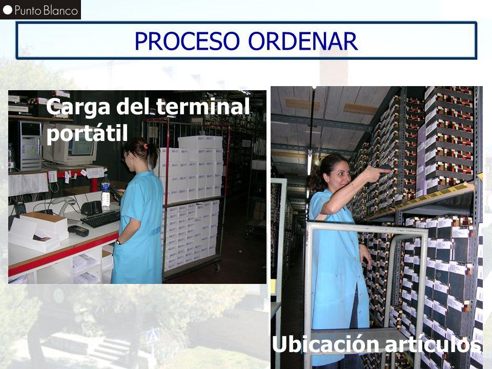 PROCESO ORDENAR Carga del terminal portátil Ubicación artículos