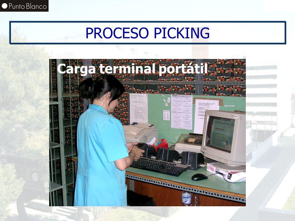 PROCESO PICKING Carga terminal portátil
