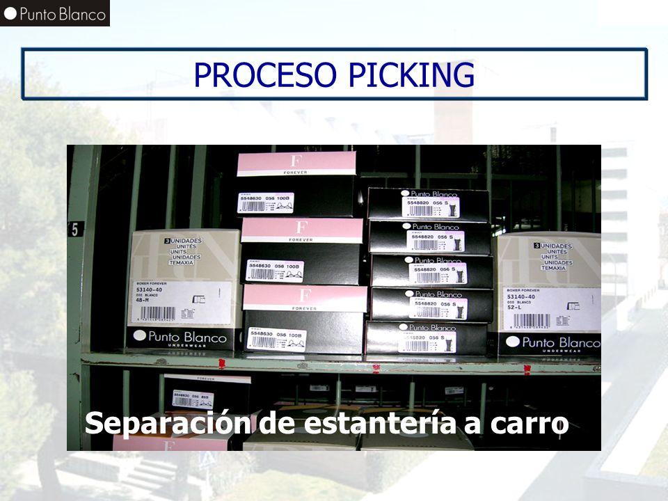 PROCESO PICKING Separación de estantería a carro