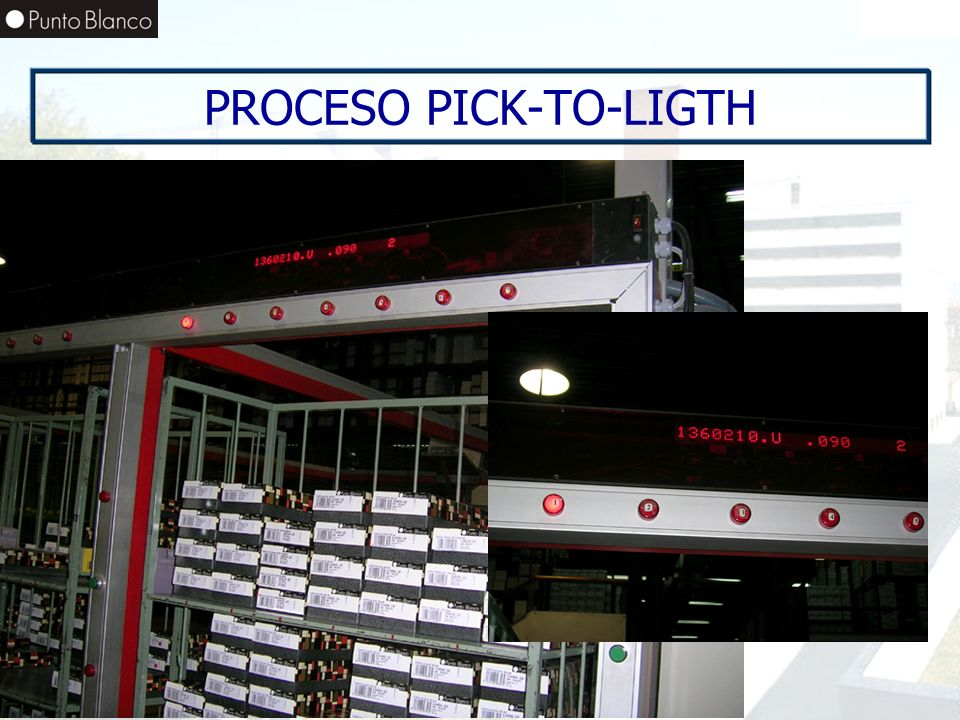 PROCESO PICK-TO-LIGTH