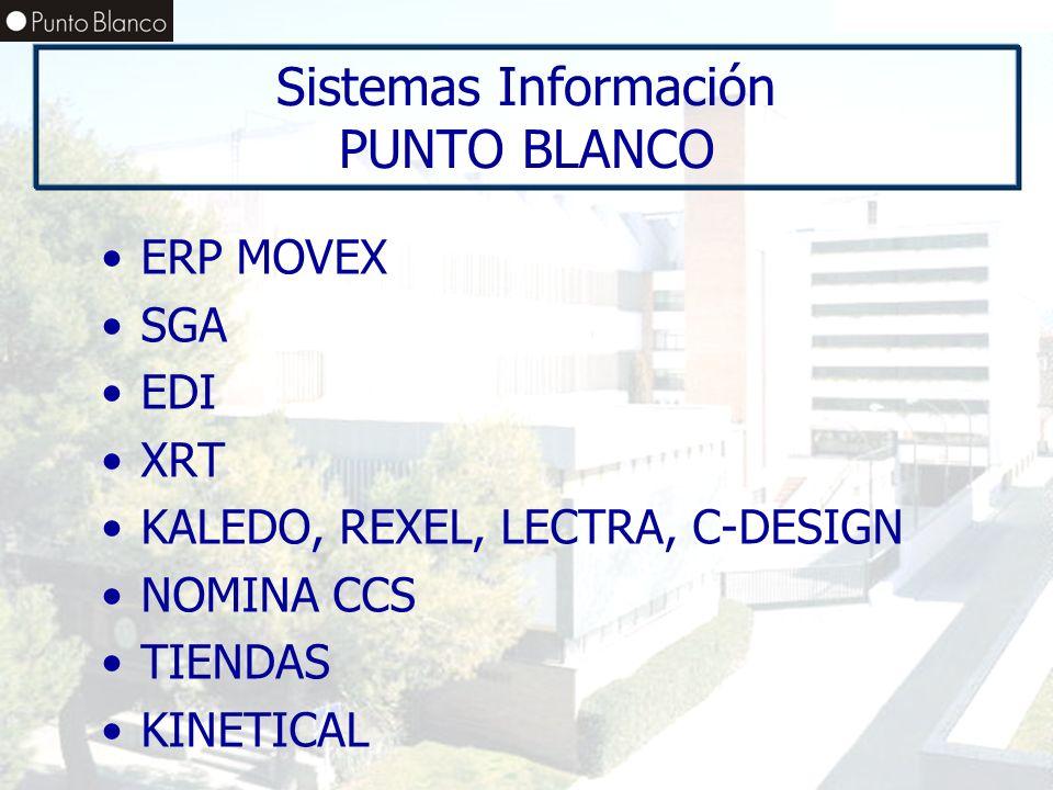 Sistemas Información PUNTO BLANCO