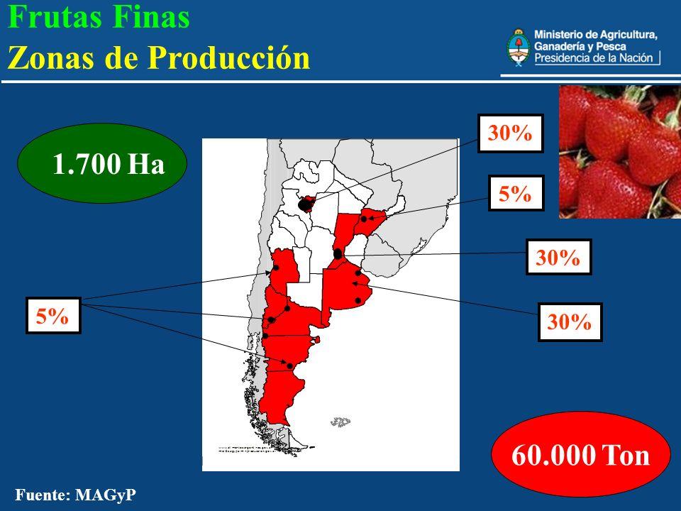 Frutas Finas Zonas de Producción 60.000 Ton 30% 1.700 Ha 5% 30% 5% 30%