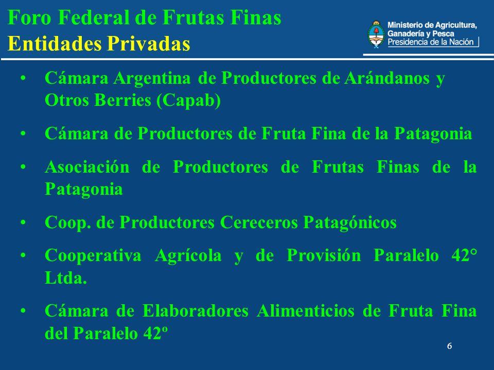 Foro Federal de Frutas Finas Entidades Privadas