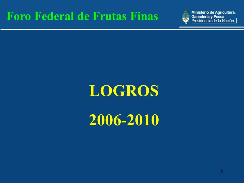 LOGROS 2006-2010 Foro Federal de Frutas Finas