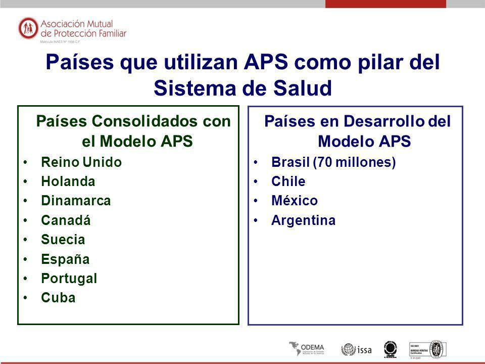 Países que utilizan APS como pilar del Sistema de Salud