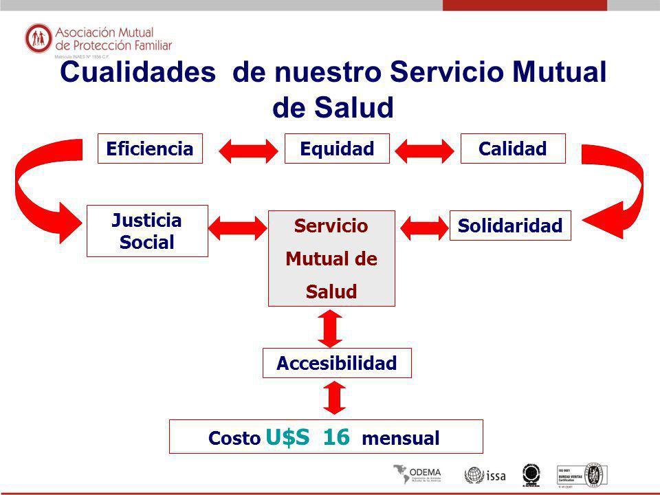 Cualidades de nuestro Servicio Mutual de Salud