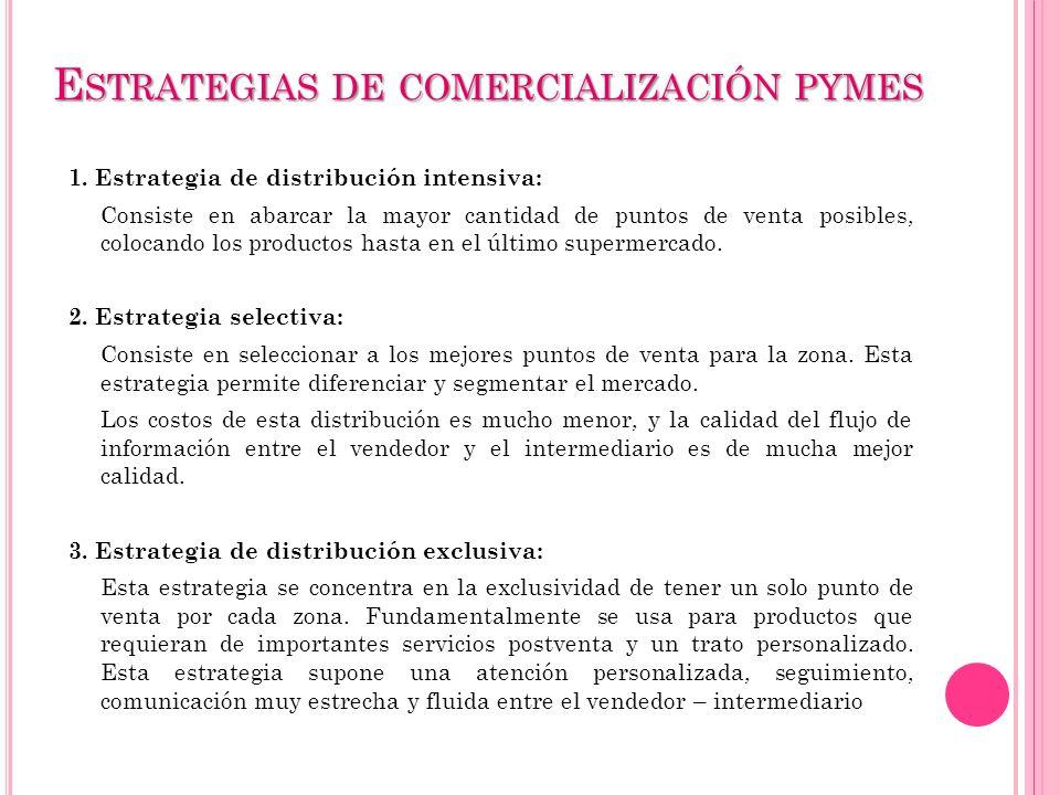 Estrategias de comercialización pymes