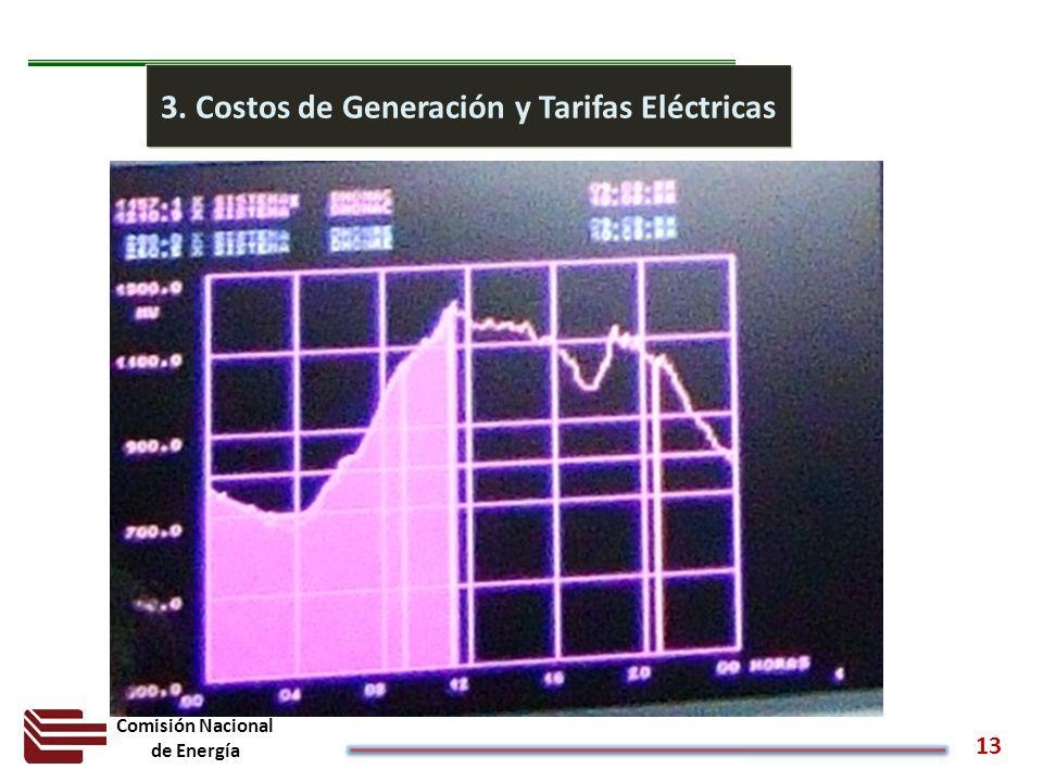 3. Costos de Generación y Tarifas Eléctricas