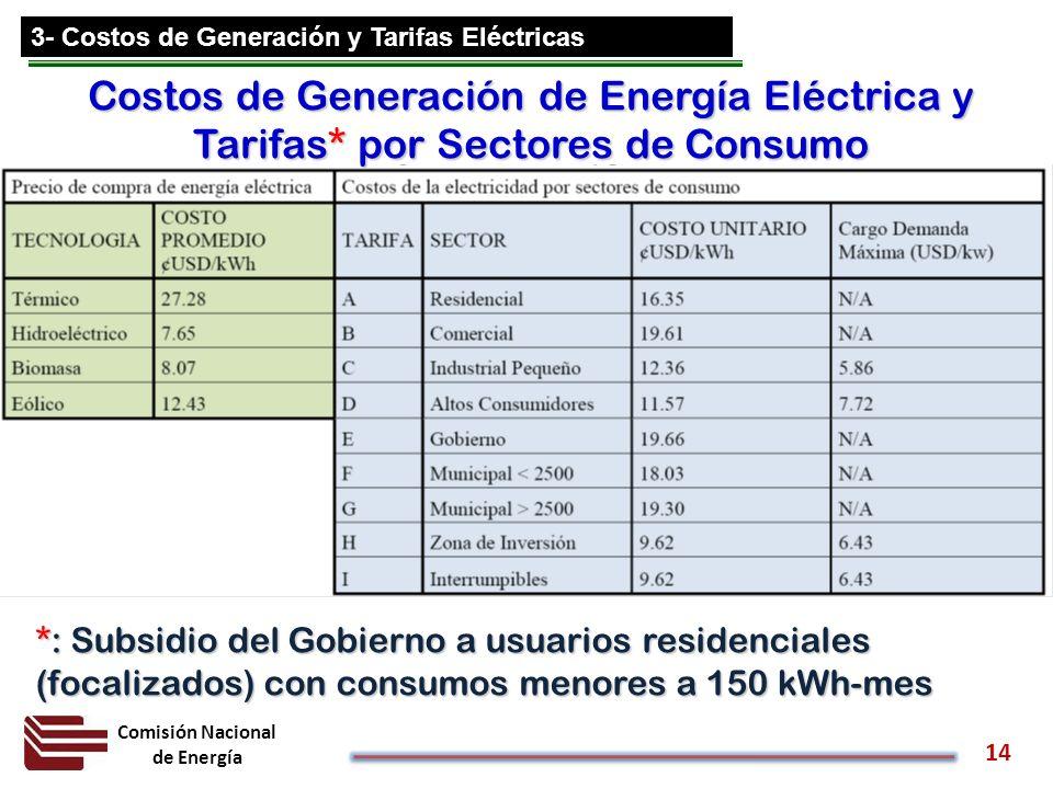 3- Costos de Generación y Tarifas Eléctricas