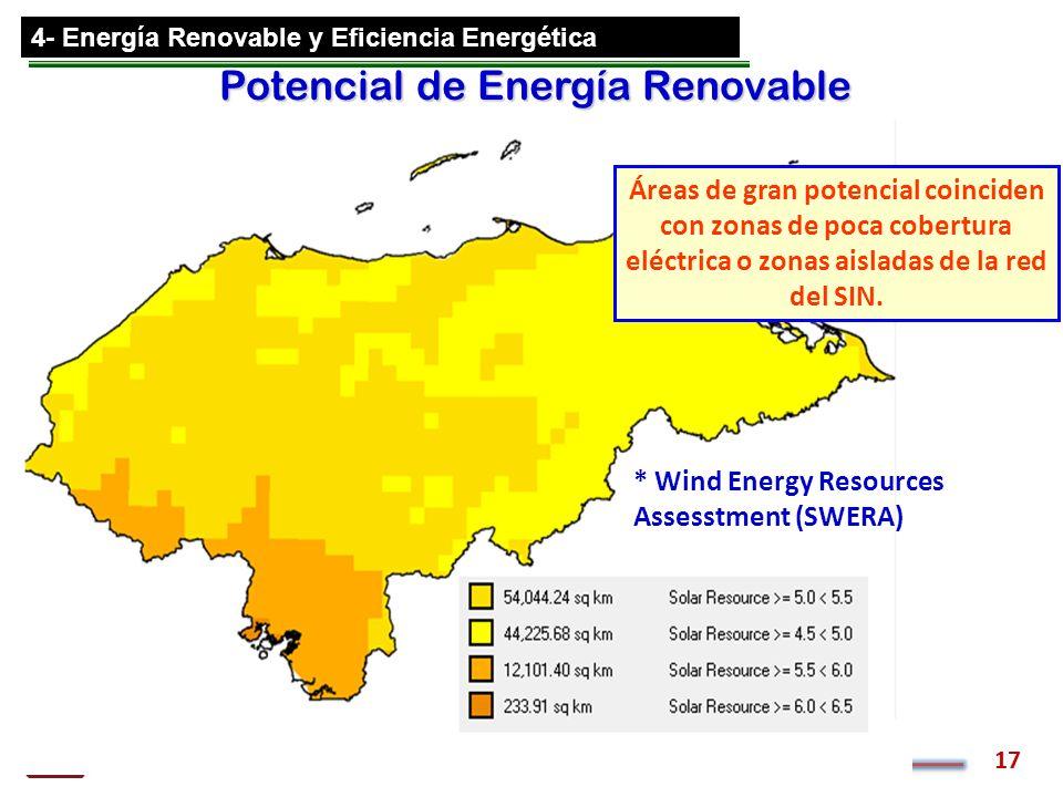 Potencial de Energía Renovable
