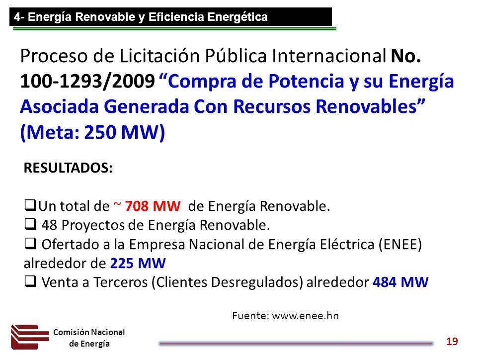 4- Energía Renovable y Eficiencia Energética