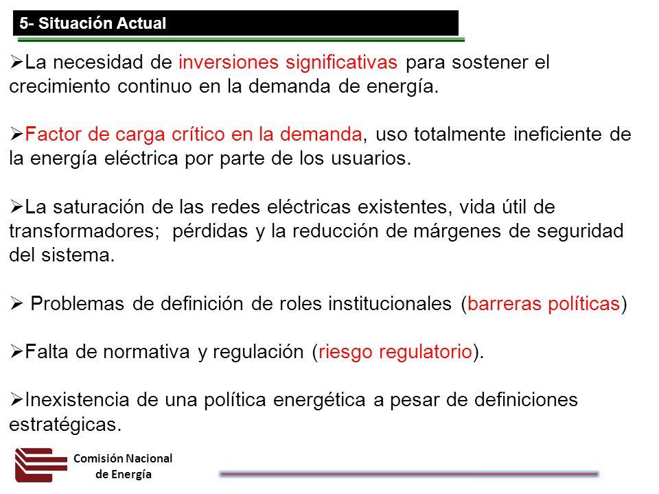 Problemas de definición de roles institucionales (barreras políticas)