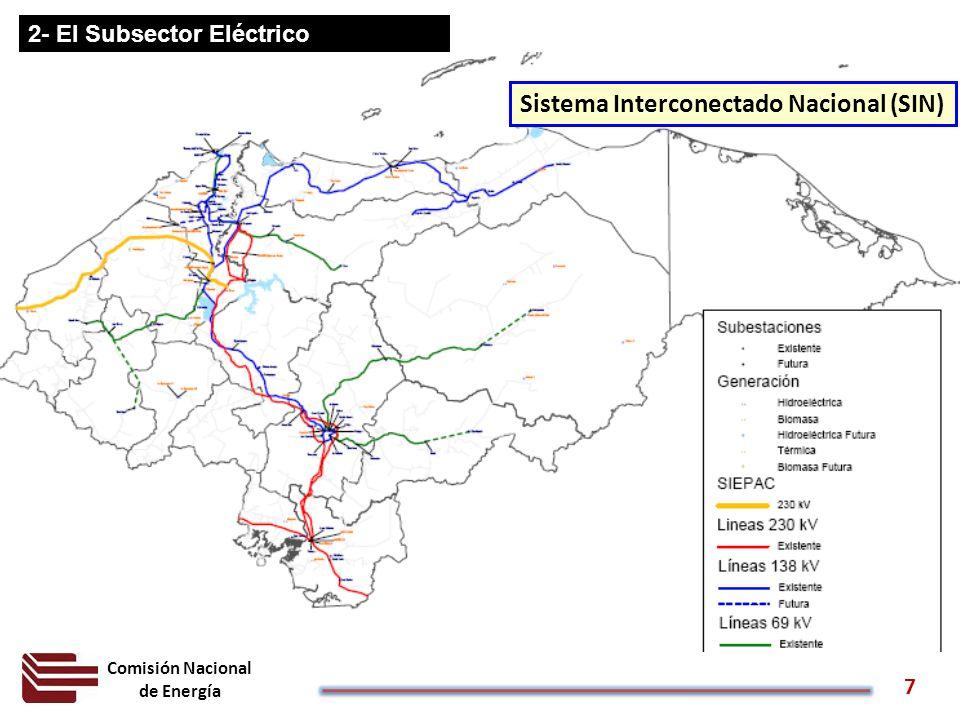 Sistema Interconectado Nacional (SIN)
