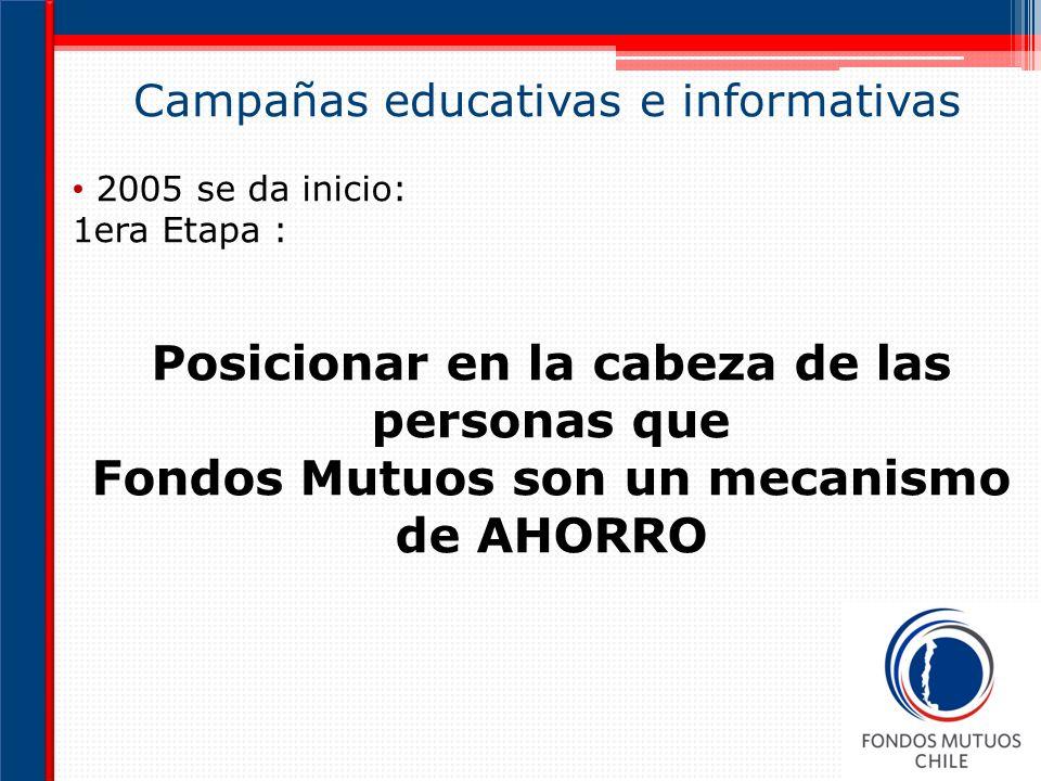Campañas educativas e informativas