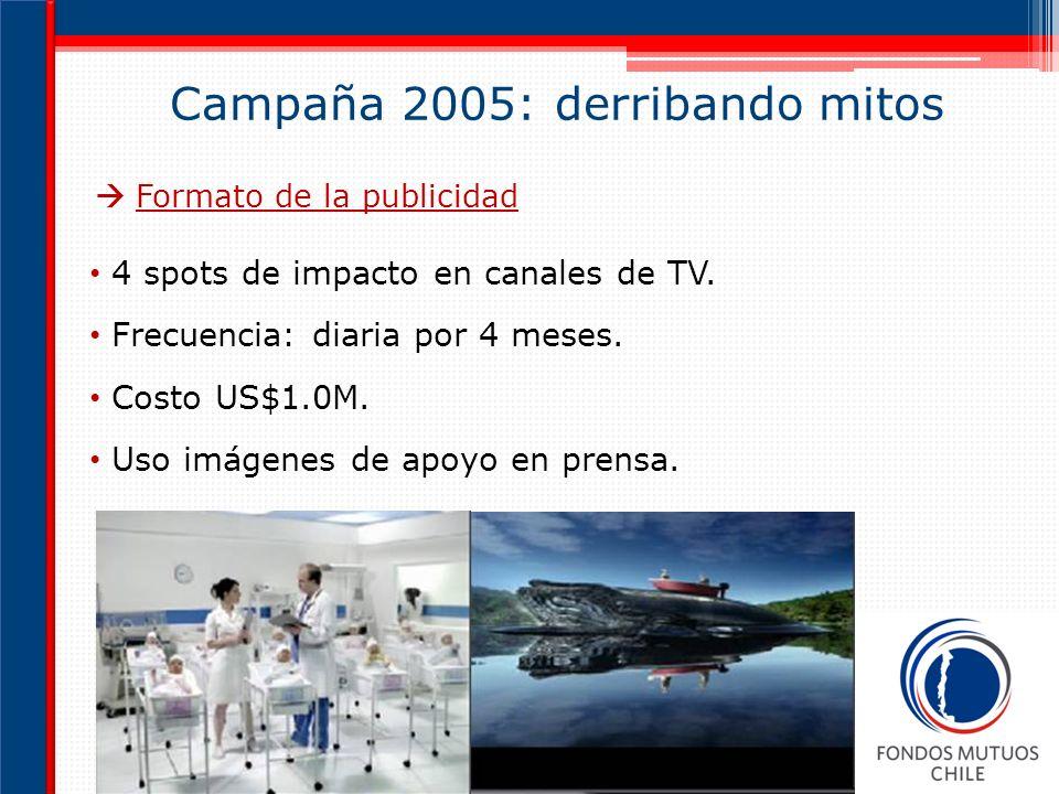 Campaña 2005: derribando mitos