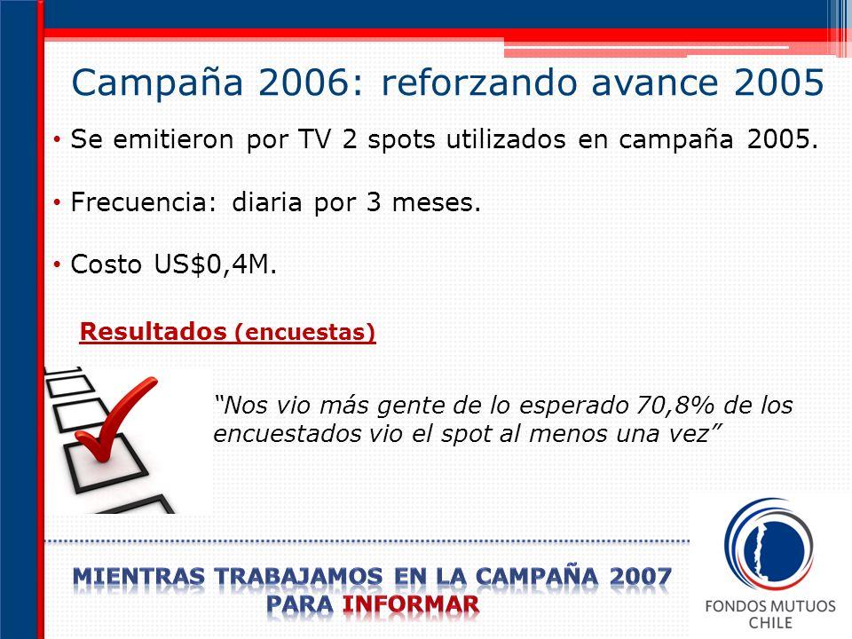 Campaña 2006: reforzando avance 2005