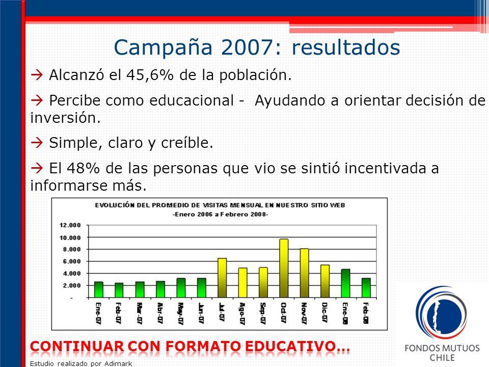 Campaña 2007: resultados  Alcanzó el 45,6% de la población.
