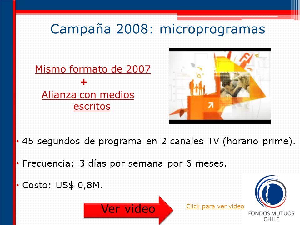 Campaña 2008: microprogramas