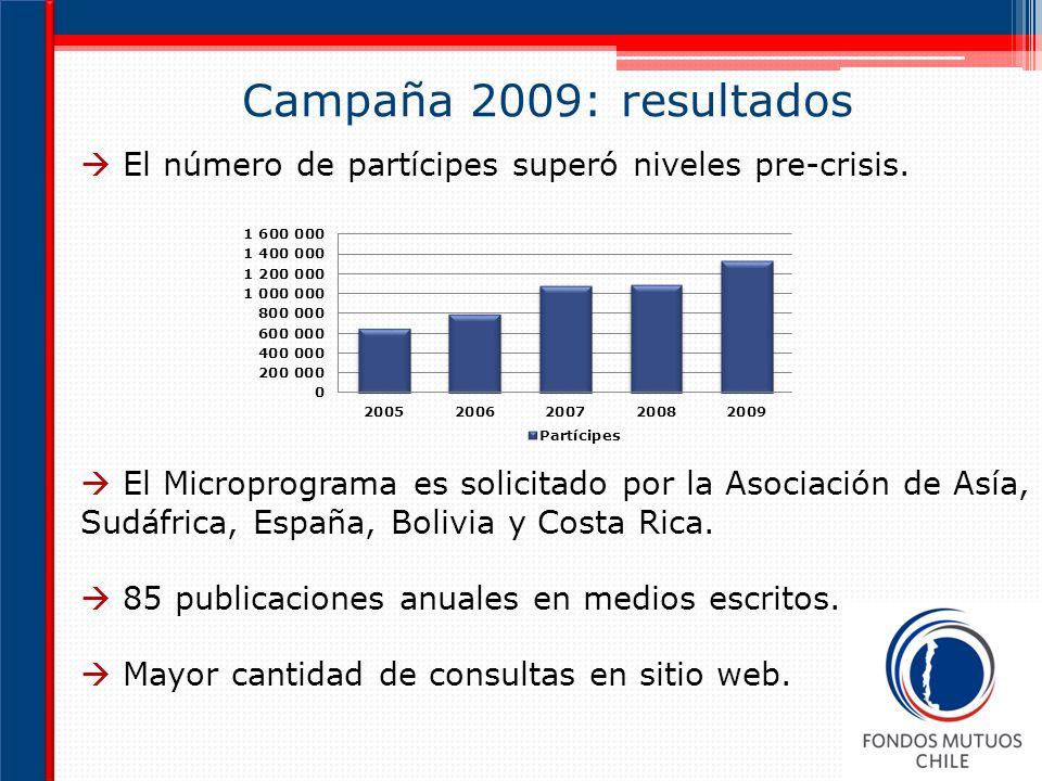Campaña 2009: resultados  El número de partícipes superó niveles pre-crisis.