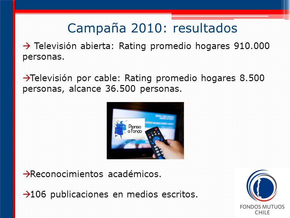 Campaña 2010: resultados  Televisión abierta: Rating promedio hogares 910.000 personas.