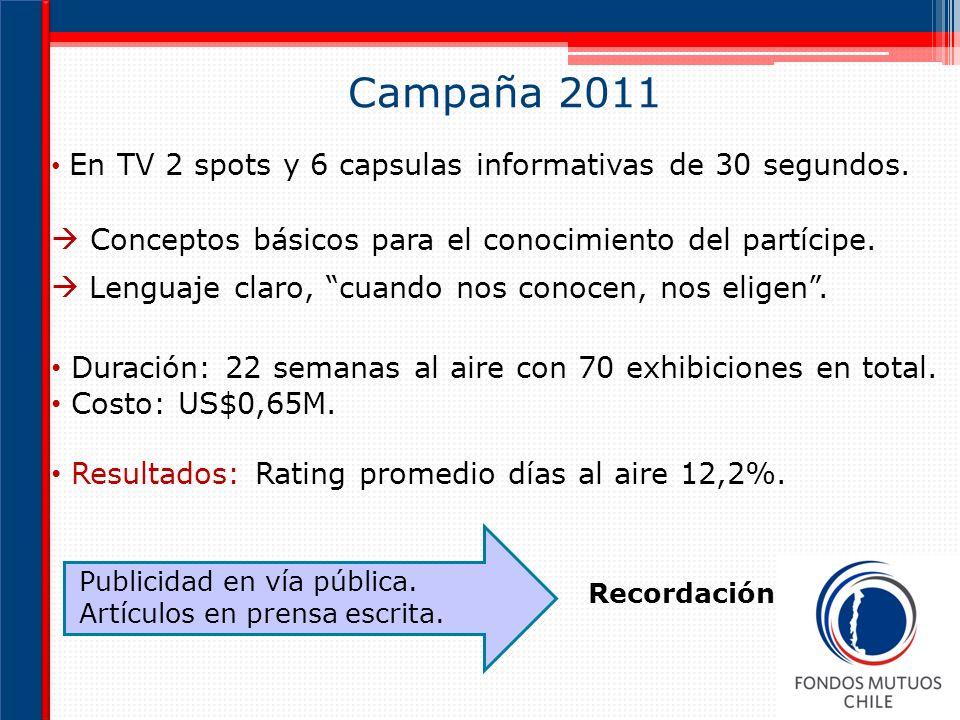 Campaña 2011  Conceptos básicos para el conocimiento del partícipe.