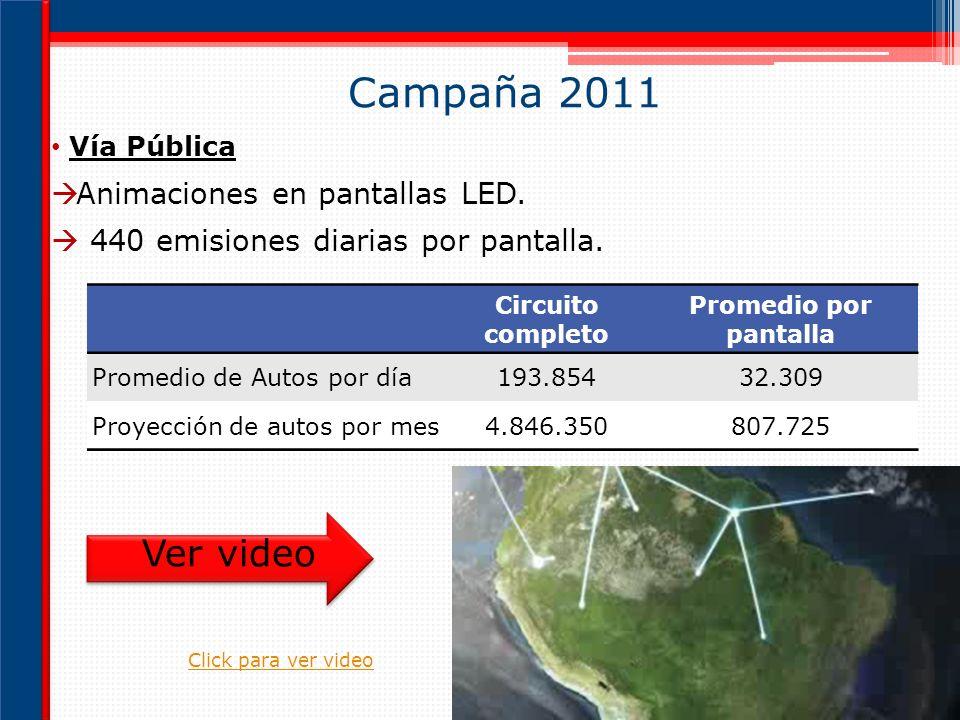 Campaña 2011 Ver video Animaciones en pantallas LED.