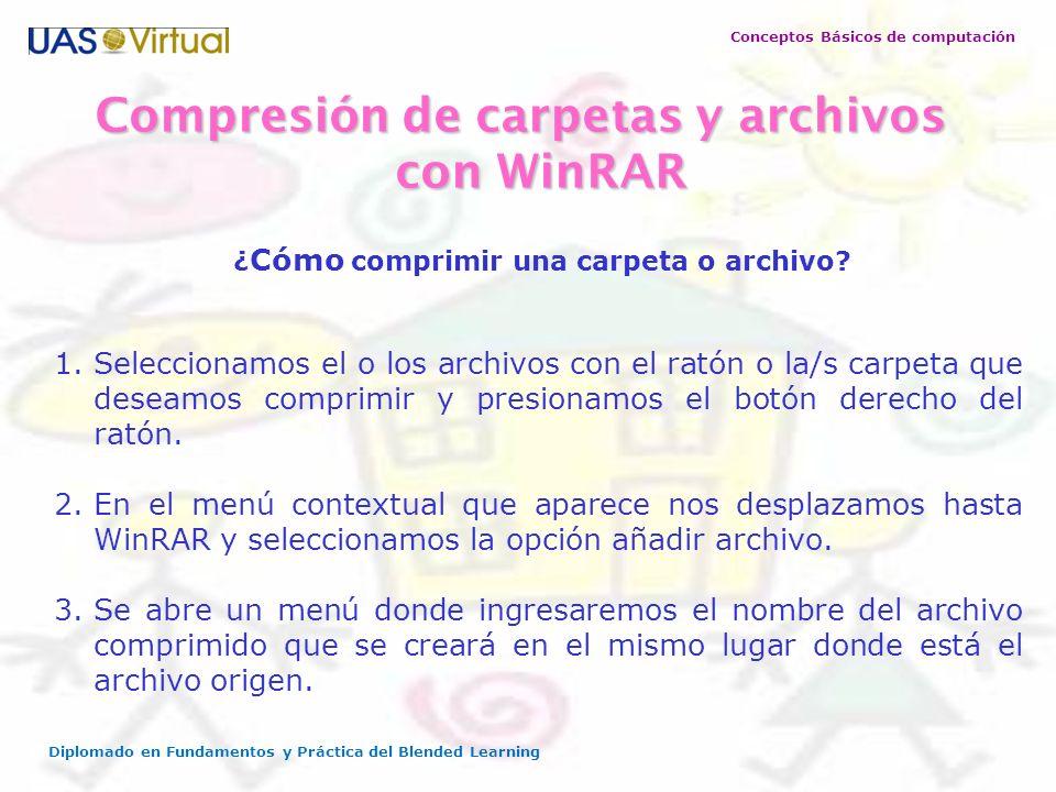 Compresión de carpetas y archivos con WinRAR