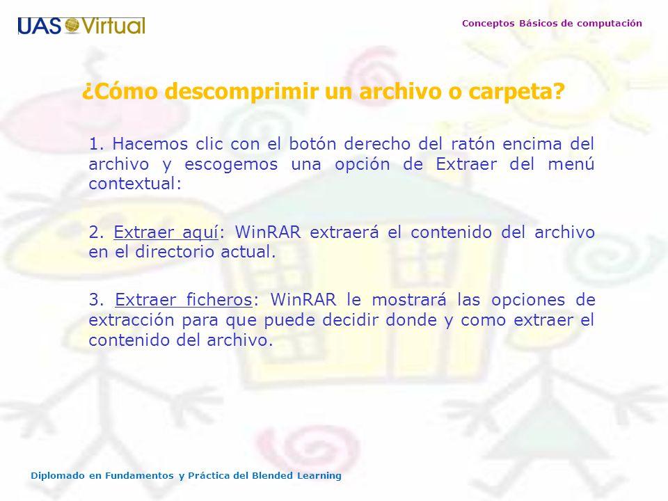 ¿Cómo descomprimir un archivo o carpeta