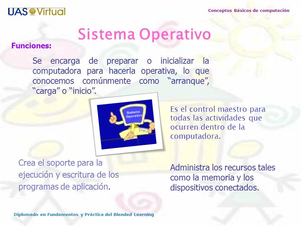 Sistema Operativo Funciones: