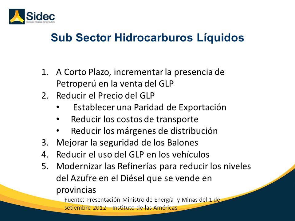 Sub Sector Hidrocarburos Líquidos