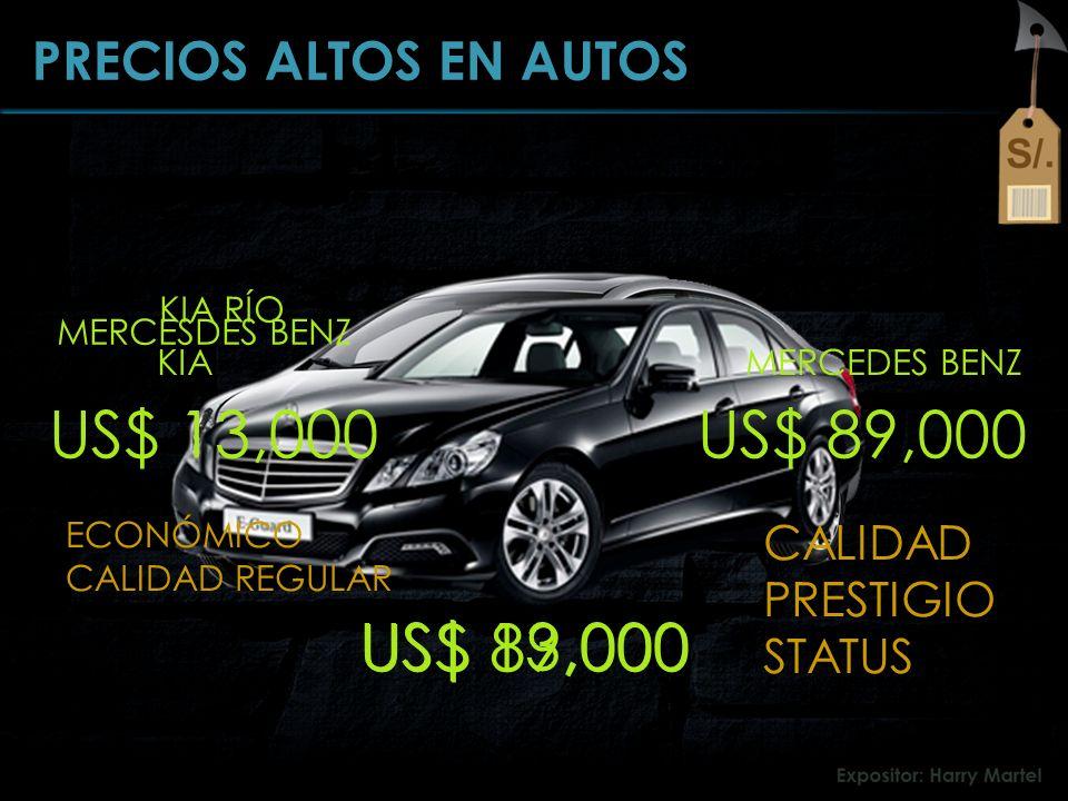 US$ 13,000 US$ 89,000 US$ 13,000 US$ 89,000 PRECIOS ALTOS EN AUTOS