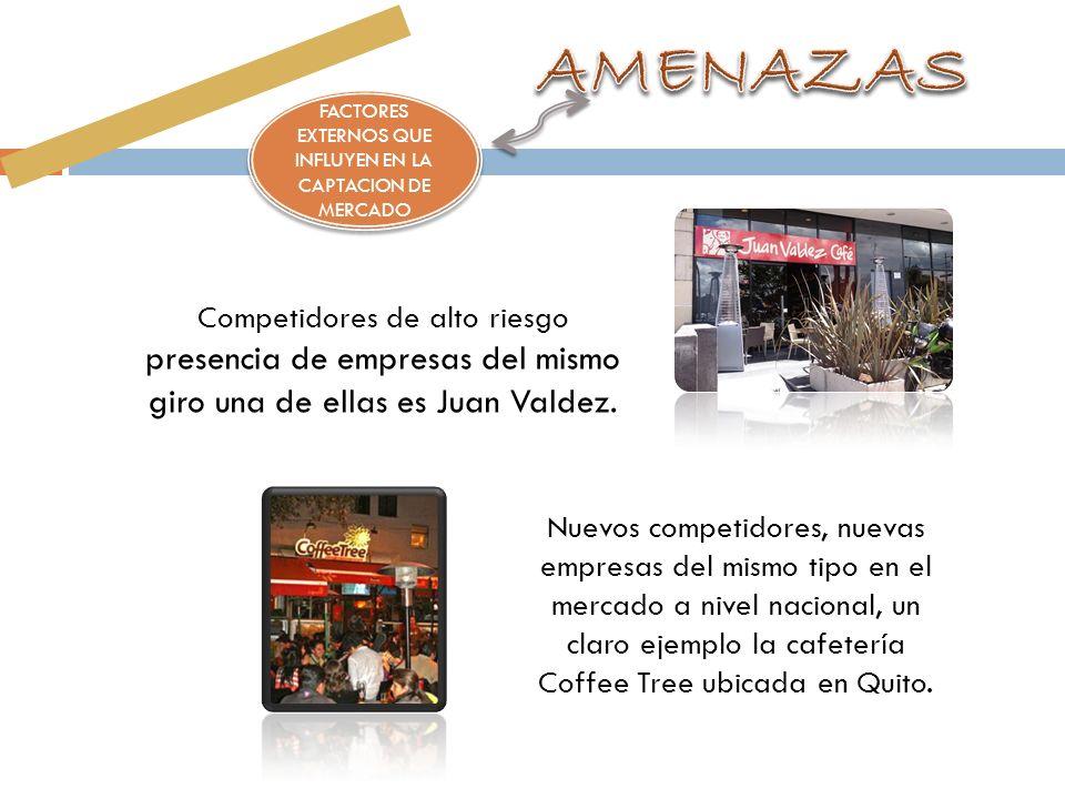 AMENAZAS FACTORES EXTERNOS QUE INFLUYEN EN LA CAPTACION DE MERCADO. Competidores de alto riesgo.