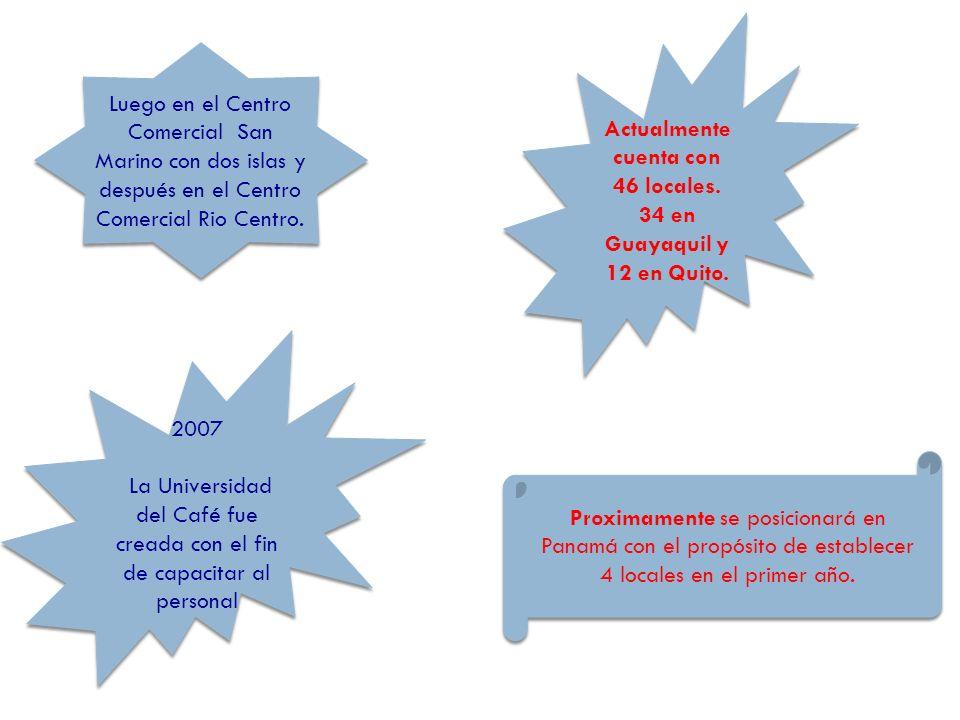 Actualmente cuenta con 46 locales. 34 en Guayaquil y 12 en Quito.