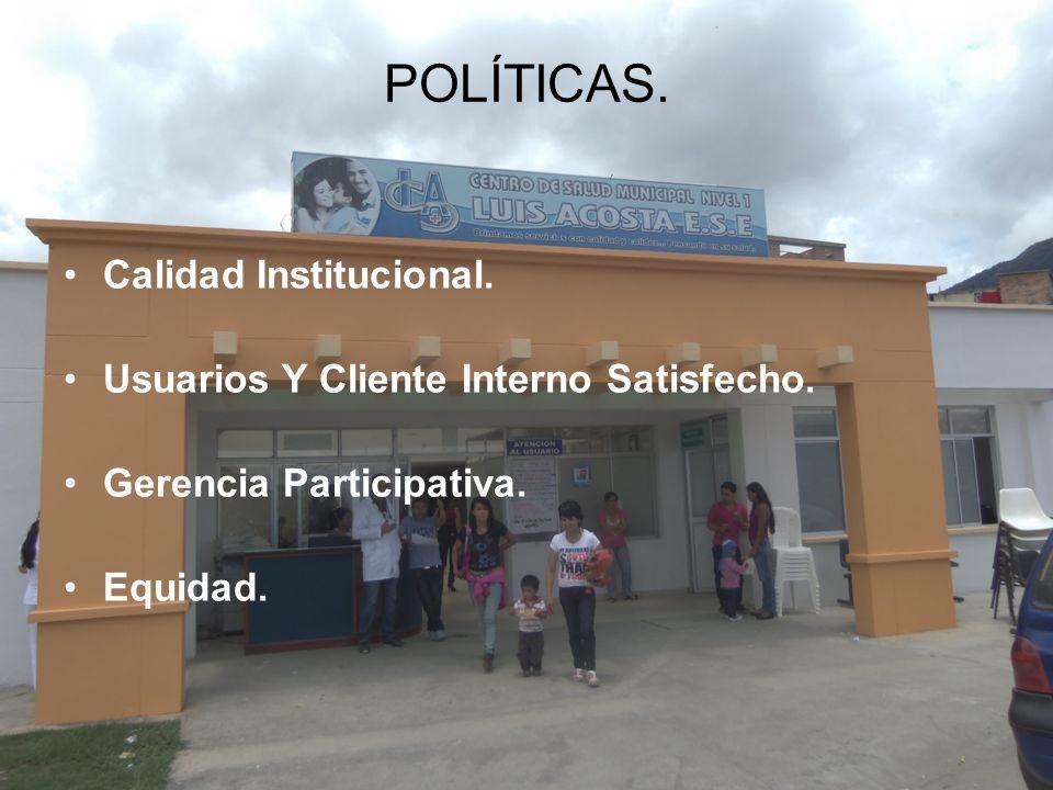 POLÍTICAS. Calidad Institucional.