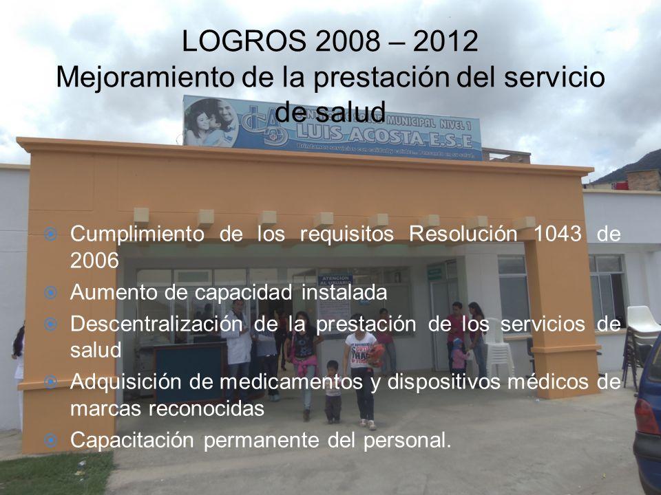 LOGROS 2008 – 2012 Mejoramiento de la prestación del servicio de salud