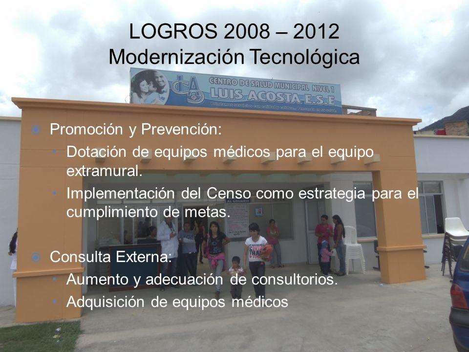 LOGROS 2008 – 2012 Modernización Tecnológica