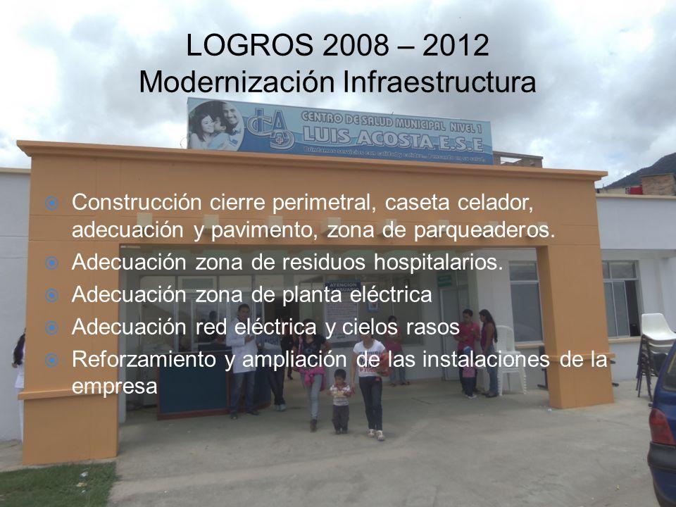 LOGROS 2008 – 2012 Modernización Infraestructura