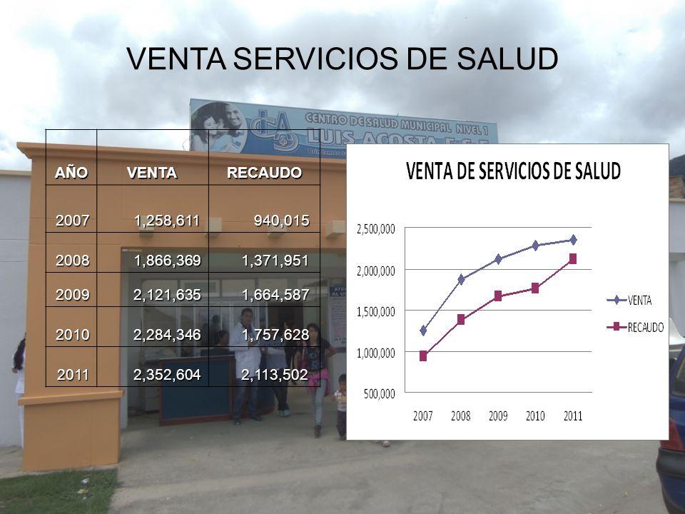 VENTA SERVICIOS DE SALUD