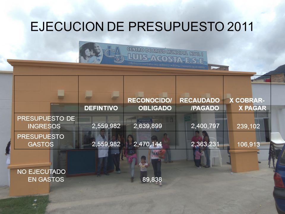 EJECUCION DE PRESUPUESTO 2011