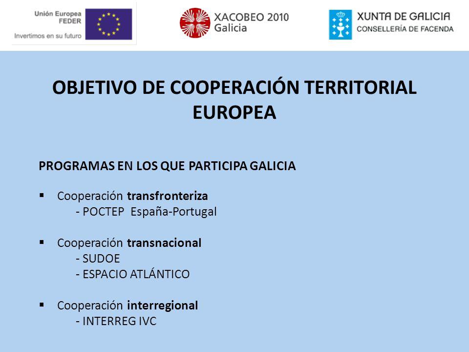 OBJETIVO DE COOPERACIÓN TERRITORIAL EUROPEA