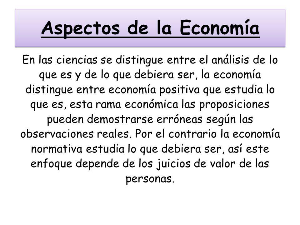 Aspectos de la Economía