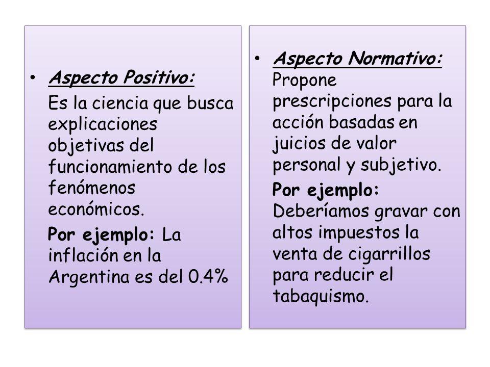 Aspecto Positivo: Es la ciencia que busca explicaciones objetivas del funcionamiento de los fenómenos económicos.