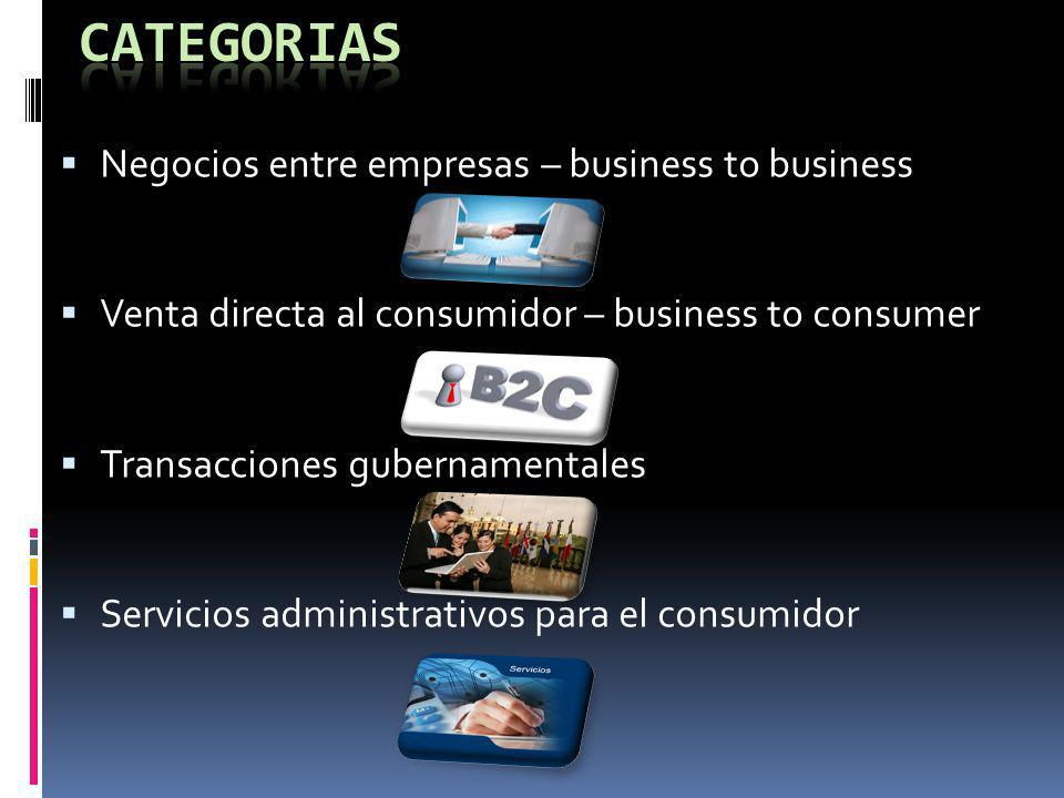 CATEGORIAS Negocios entre empresas – business to business