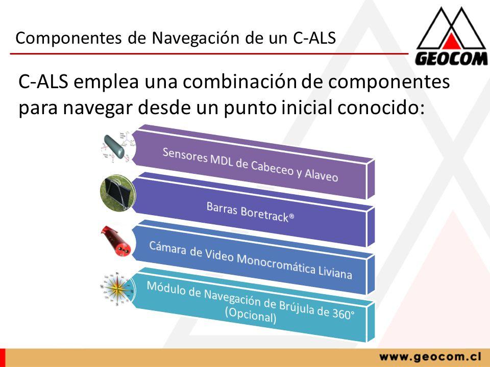 Componentes de Navegación de un C-ALS