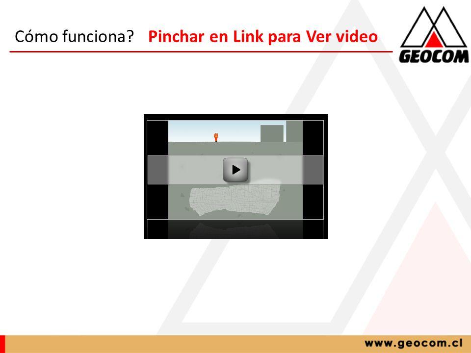 Cómo funciona Pinchar en Link para Ver video