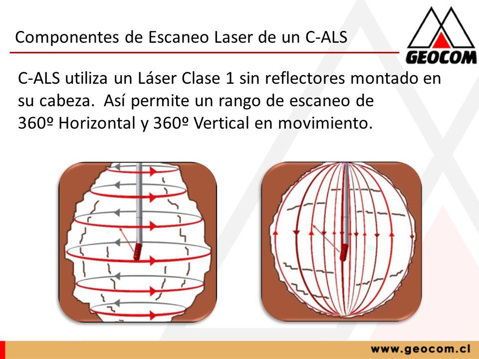 Componentes de Escaneo Laser de un C-ALS