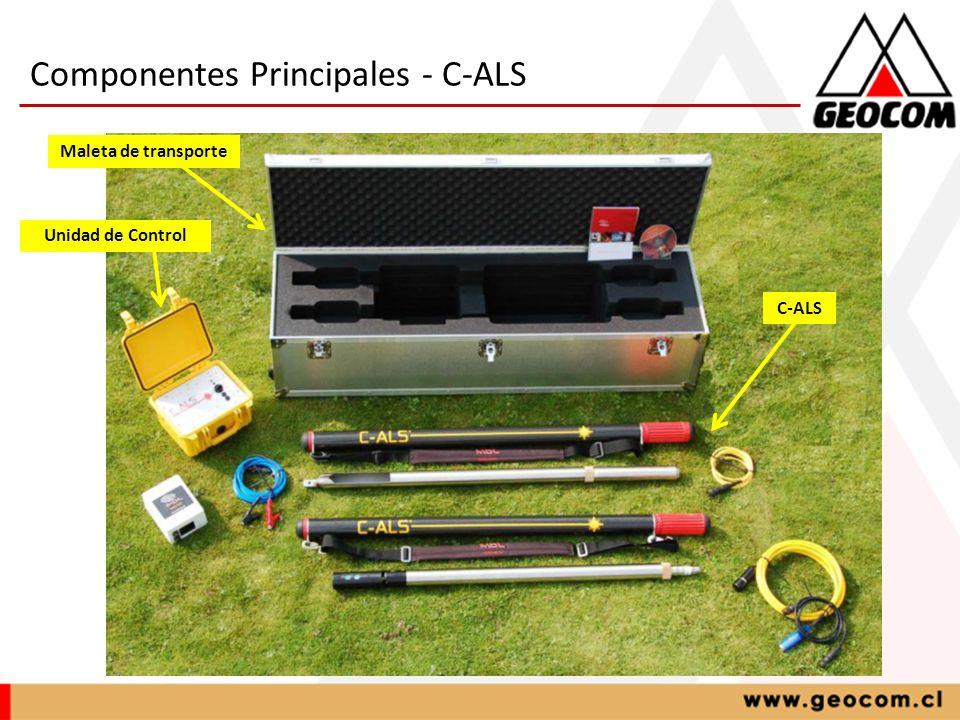 Componentes Principales - C-ALS