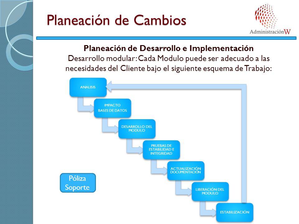 Planeación de Cambios Planeación de Desarrollo e Implementación