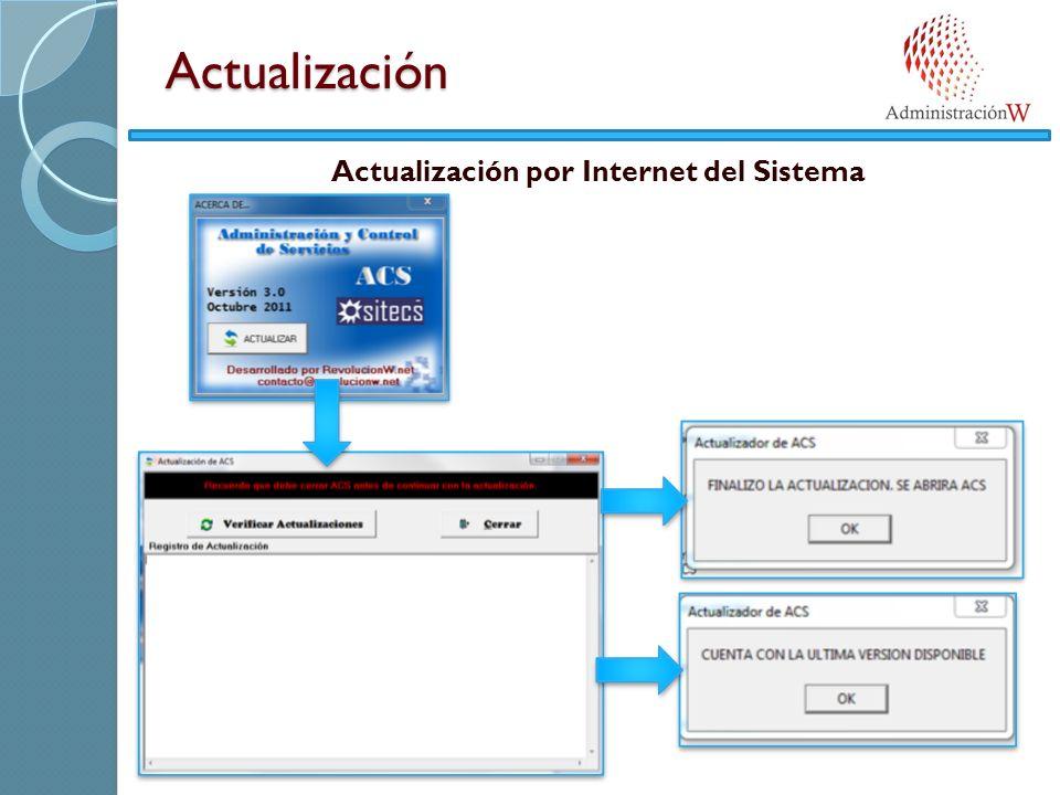 Actualización por Internet del Sistema