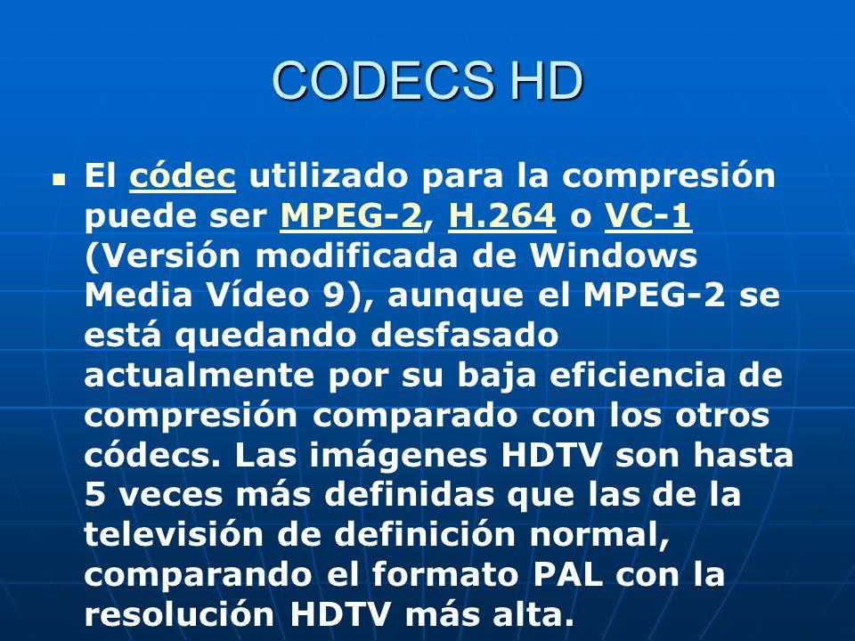 CODECS HD